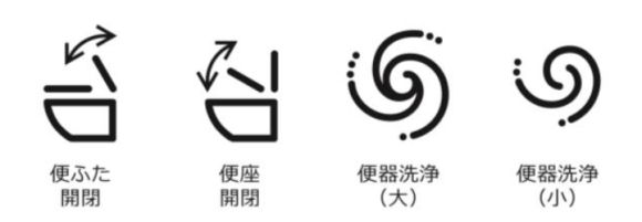 Japanese toilets receive new standardised symbols to help