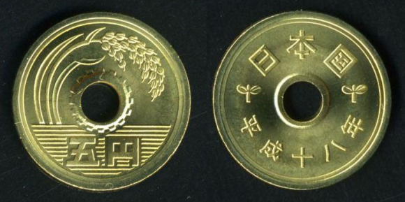 How Much Is A 100 Yen Coin Worth July 2019